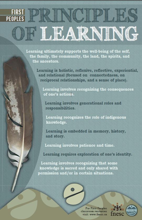Principles-of-learning-poster
