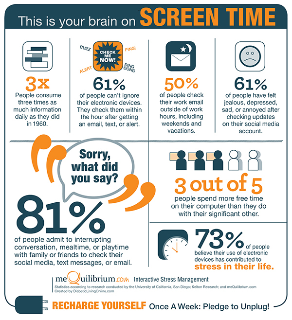 BrainonScreenTime
