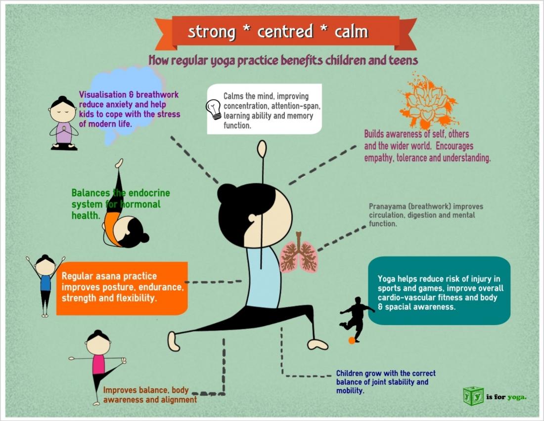 kids_yoga_benefits_infographic