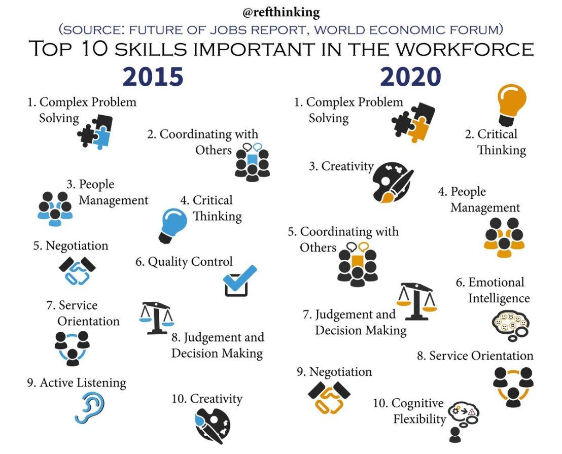 job 2020